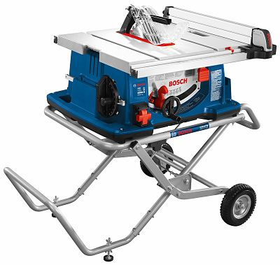 Awesome The Best Table Saw Under 500 In 2019 The Sturdy Toolbox Squirreltailoven Fun Painted Chair Ideas Images Squirreltailovenorg